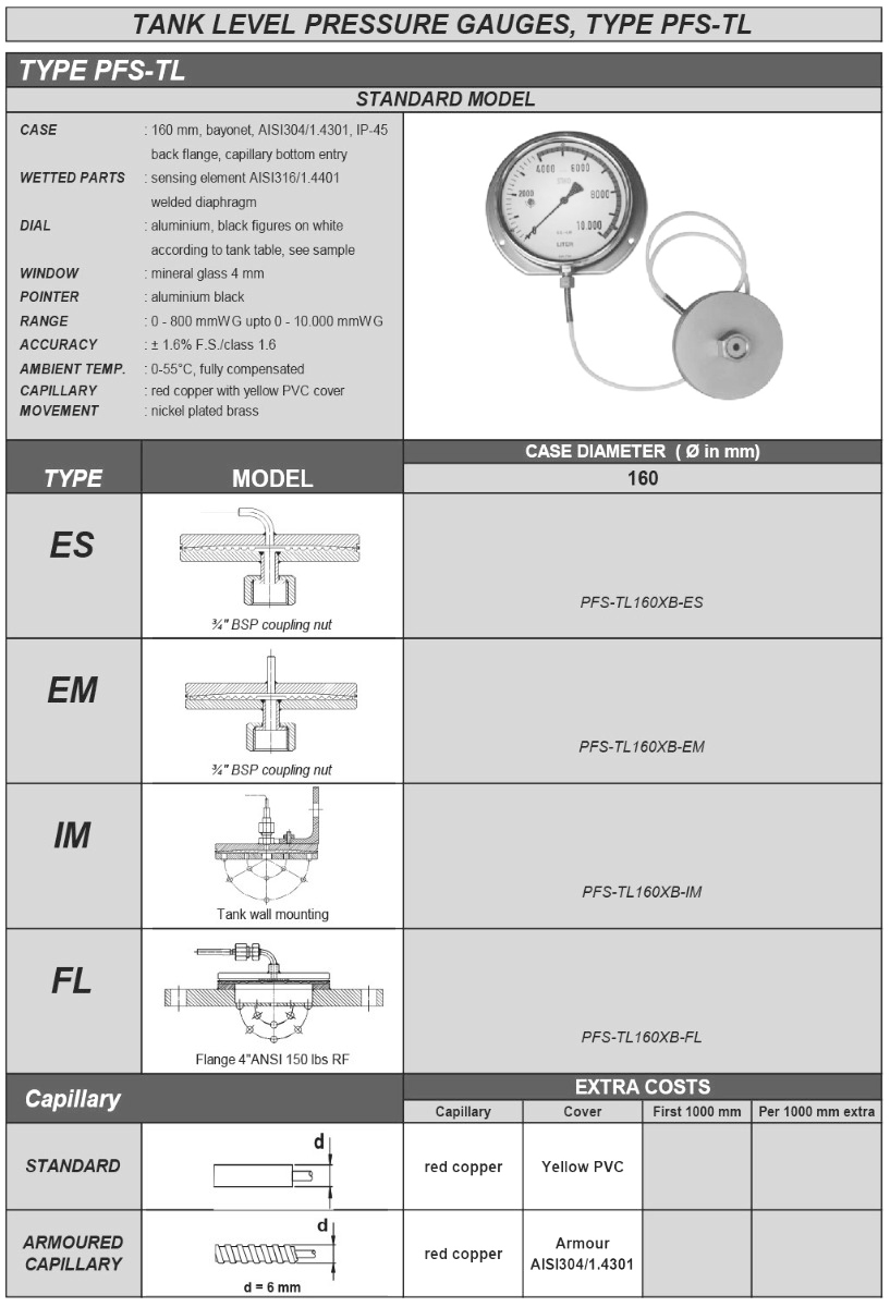 PFS-TL tank niveau manometer met afstandsleiding